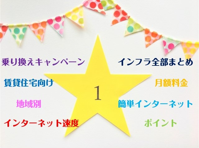 料金・速度・キャンペーンetc.おすすめインターネットNO.1