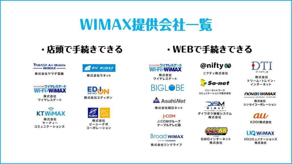 WiMAX提携会社一覧