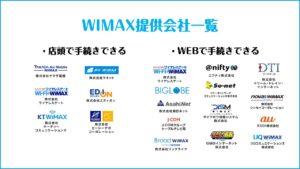 WiMAX提携会社一覧