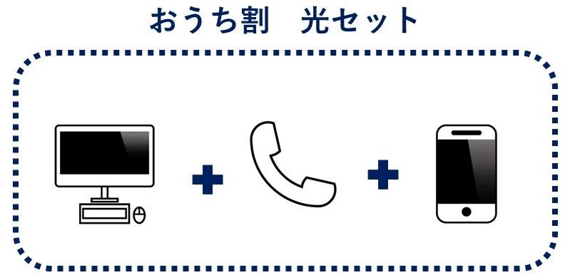 おうち割光セット_NURO