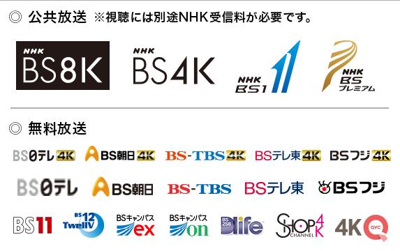 光テレビ・無料放送チャンネル