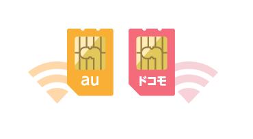 イオンモバイル‗回線